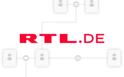 RTL.de berichtet über RM